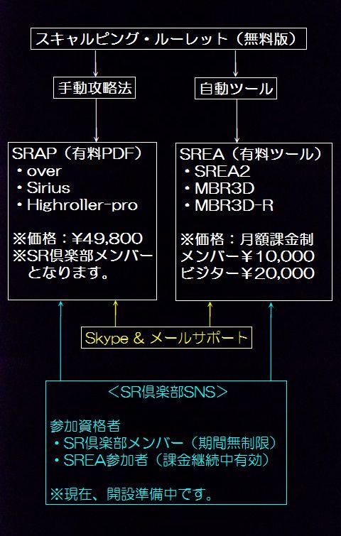 SRベース.jpg